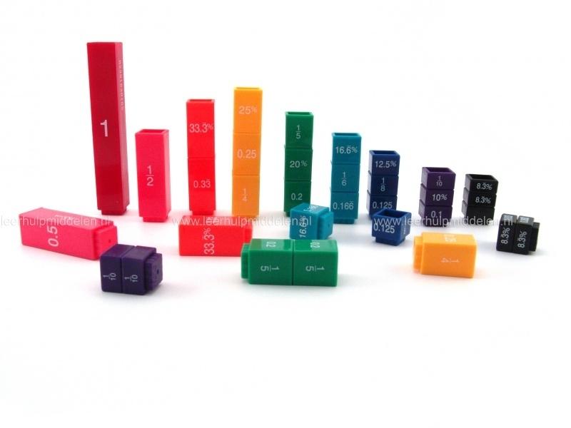 Breukentoren (breuken, decimalen en procenten)