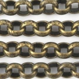 Jasseron 4 x 1mm per 50 cm geel koperkleur