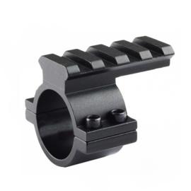 (8128) 30mm/25mm kijker naar Weaver/Picatinny adapter