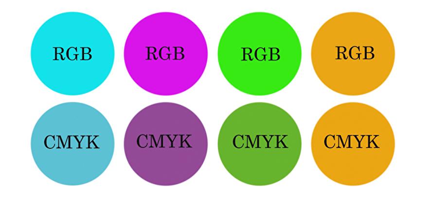 Het verschil in kleur tussen RGB en CMYK