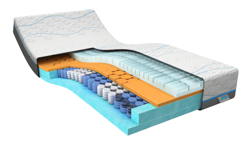 M Line CoolMotion Hybrid 5 matras