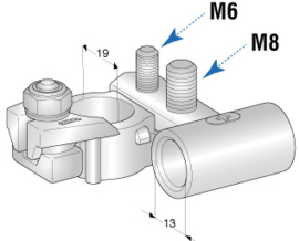 Poolklem (+) M6 & M8