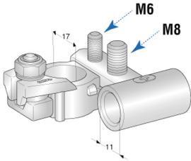 Poolklem (-) M6 & M8