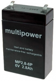 MP2.8-6