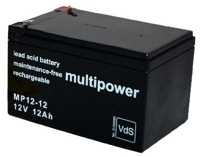 multipowerstandaard.jpg