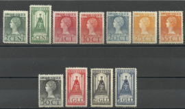 Nvph 121/131 Jubileum 1923 Ongebruikt ( 4)