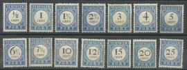 Port  13/26 1894/1910 Cijfer en Waarde Ongebruikt (2)