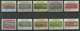 Curaçao Status Aparte  28/37 Papiergeldbeurs Postfris