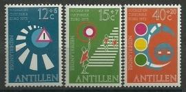 Nederlandse Antillen 469/471 Postfris