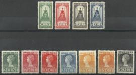 Nvph 121/131 Jubileum 1923 Ongebruikt (10)