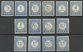 Port  13/26 1894/1910 Cijfer en Waarde Postfris (1) + 2 Certificaten