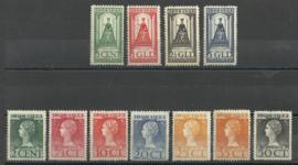 Nvph 121/131 Jubileum 1923 Ongebruikt ( 7)