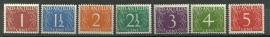 Nederlandse Antillen 211/217 Postfris