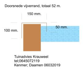 Damen 46 st. L2300 mm. U profiel voor vijverrand voor details zie afbeelding