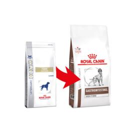 R.C.  Hond       Gastro Intestinal High Fibre