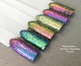 Complete Chameleon Flakes Kit