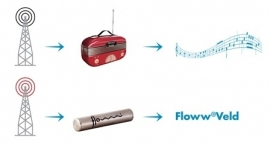 Floww® Stralingsanalyse Woning
