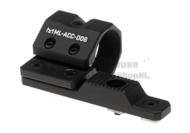 ARES M-LOK Modular Laser/Light Mount (BLACK)