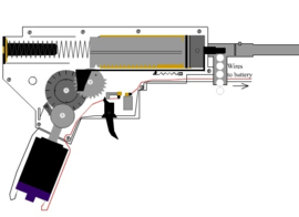 REPLICA INTERNALS Parts (AEG)
