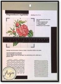Luxe regelteller magneetbord (zwaar)
