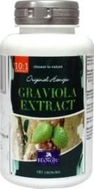 Hanoju Graviola extract 400 mg