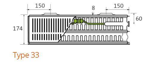 parada-ramo eflow type 33.jpg