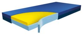 Antidecubitus matras met traagschuim toplaag, tot fase 2 - Hyper Foam VISCO clinic