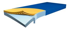 Antidecubitus koudschuim matras (niet warm) tot fase 3 - Hyper Foam PLUS clinic