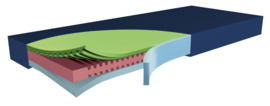Antidecubitus koudschuim matras tot fase 4 - Hyper Foam 2 clinic