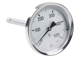 Abcat thermometer - insteek