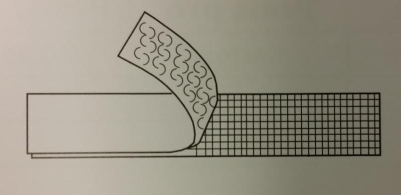 20mm breedte hakenband voor te naaien  per rol 25 meter