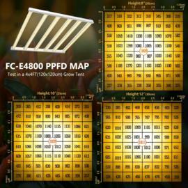 Mars Hydro Led Grow Light FCE 4800
