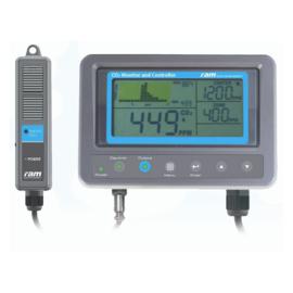 Ram Co2-monitor en -controller
