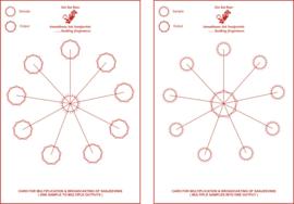 Werkkaart 4a - Vermenigvuldigings- en Verzendkaart 2x
