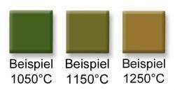 Kleurstabiel pigment bladgroen, 520