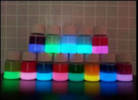 Luminescent pigment temperatuurstabiel tot 1300º celcius