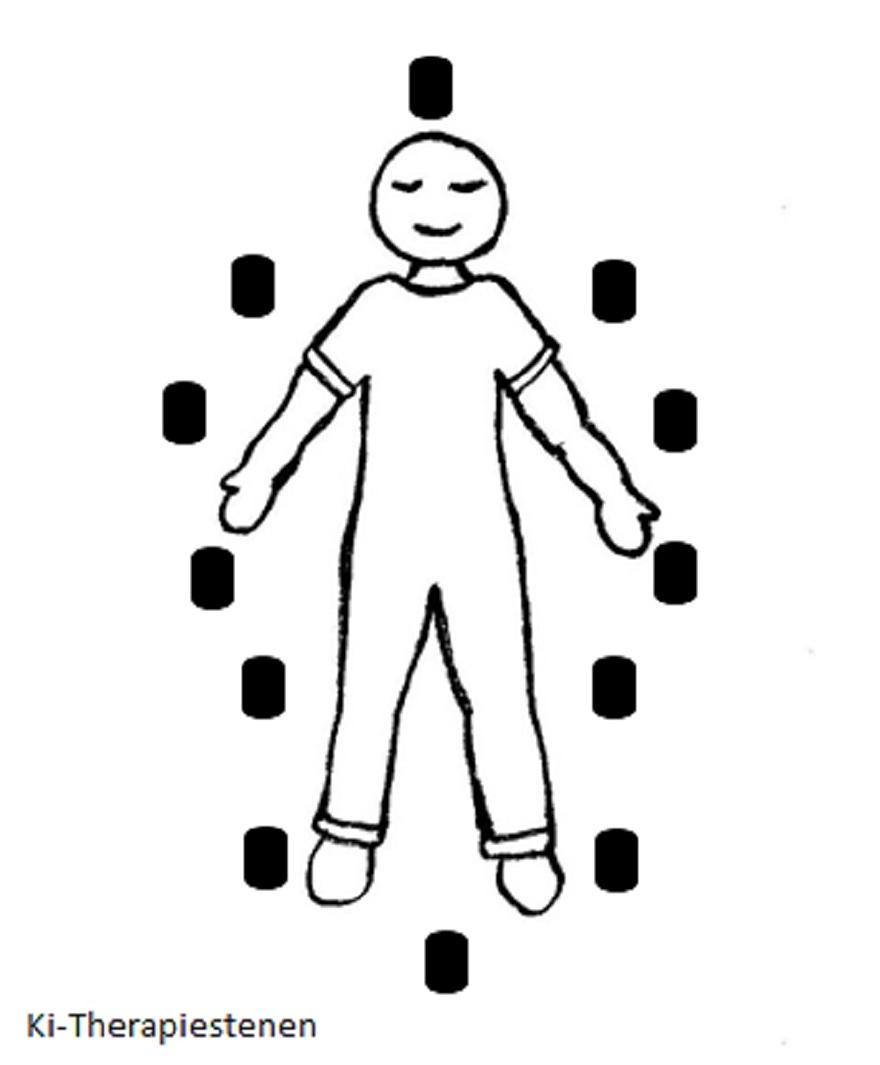 diverse sets voor leggingen en cirkels