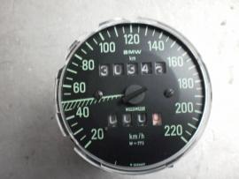 Speedo meter