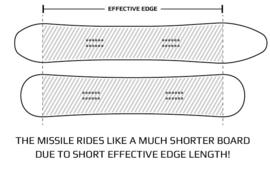 Pathron Missile Black-Base 2020 Snowboard
