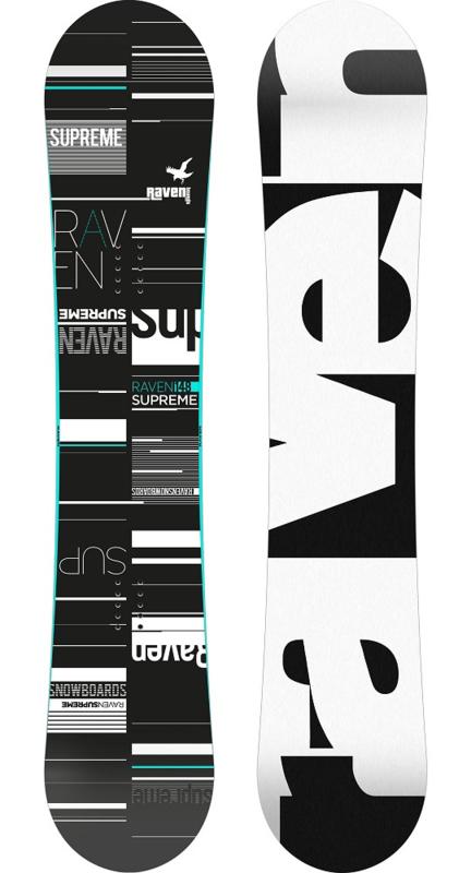 Raven Supreme Black/Mint 2020 Snowboard