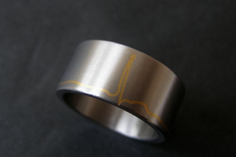Hartslag ring / ECG Ring / Met 24k Geelgouden band