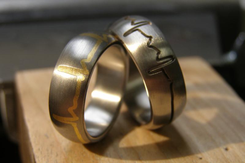 ECG ringen gemaakt van Titanium