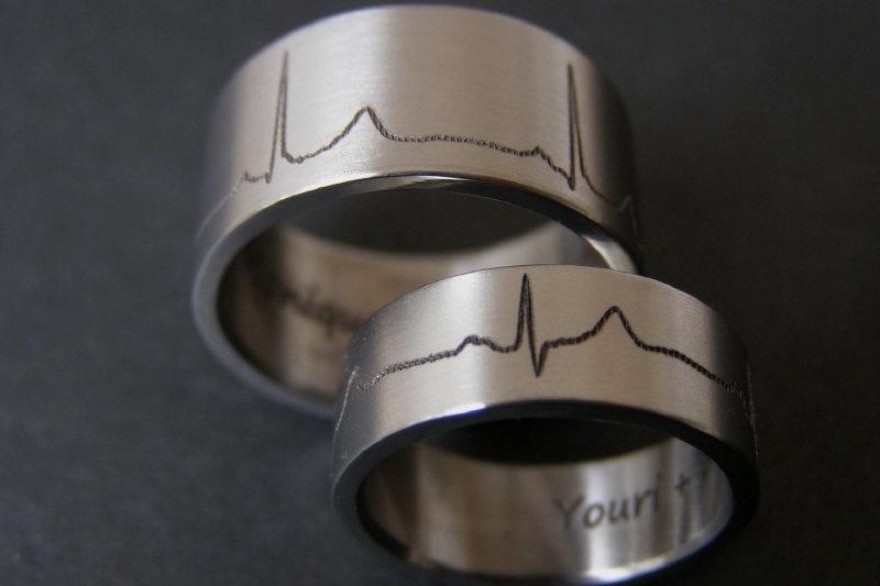 Titanium ECG Ring