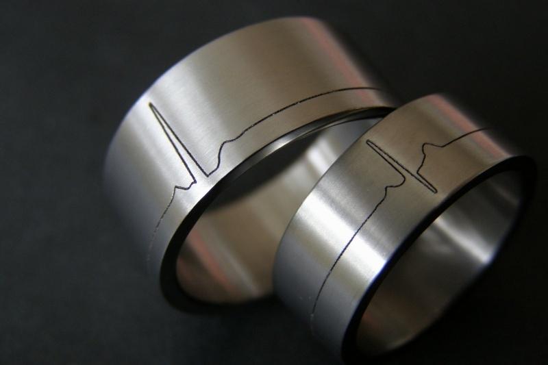 Hartslag ring / ECG Ring