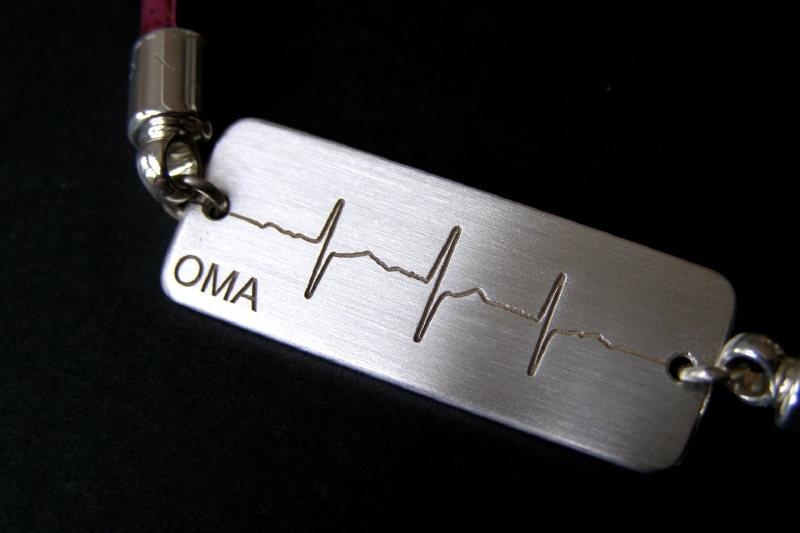 Vingerafdruk armband met vingerafdruk en ECG