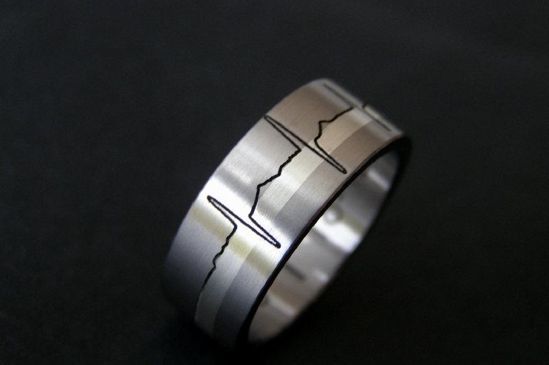 Titanium ring met zilveren band en ECG