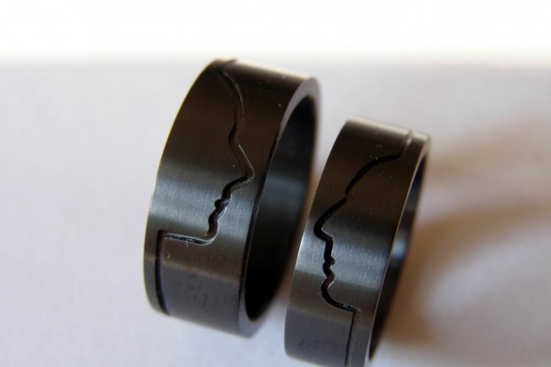 Profiel ringen / Zirkonium zwart / Mat