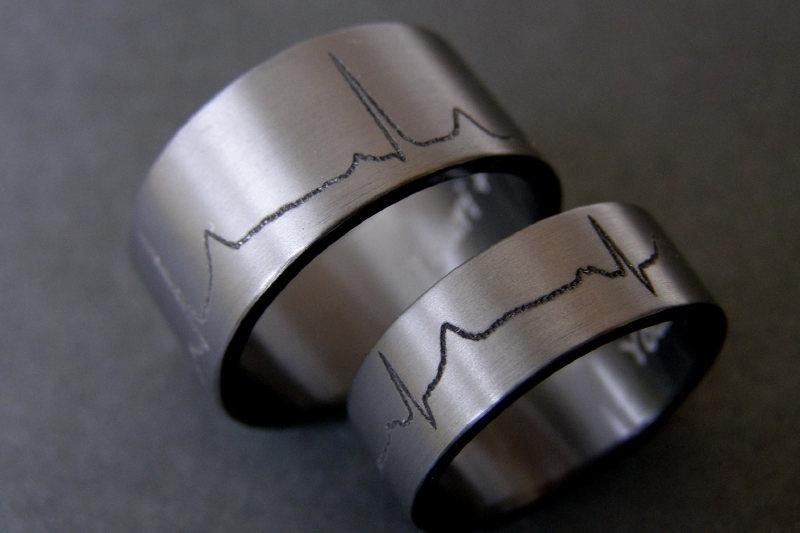 Zwarte zirkonium ECG ringen / Hartslag