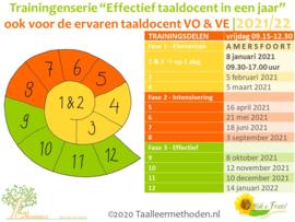 """Trainingenserie """"Effectief taaldocent in een jaar"""" - v.a. VRIJDAG 8 JANUARI 2021"""
