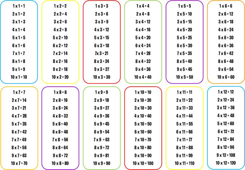 tafelkaart 1 t m 12 color line horizontaal tafelkaart